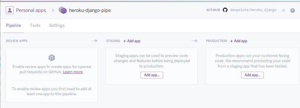 Data Sober - Getting Started With Django and Heroku Pipelines